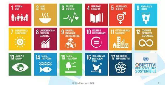 Salute Benessere E Ricerca Scientifica Da Uno Dei 17 Obiettivi Dell Agenda Onu 2030 All Indagine Scientifica Dei Ragazzi Di Terni Zainet